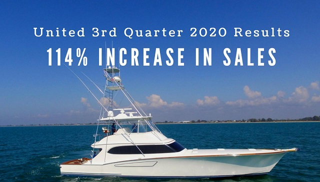 United Yacht reports 114% increase in 3rd quarter sales!